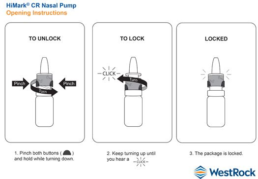 WestRock launches the child-resistant, consumer-centric HiMark CR Nasal Pump